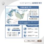 숫자로 알아보는 시리아의 위기